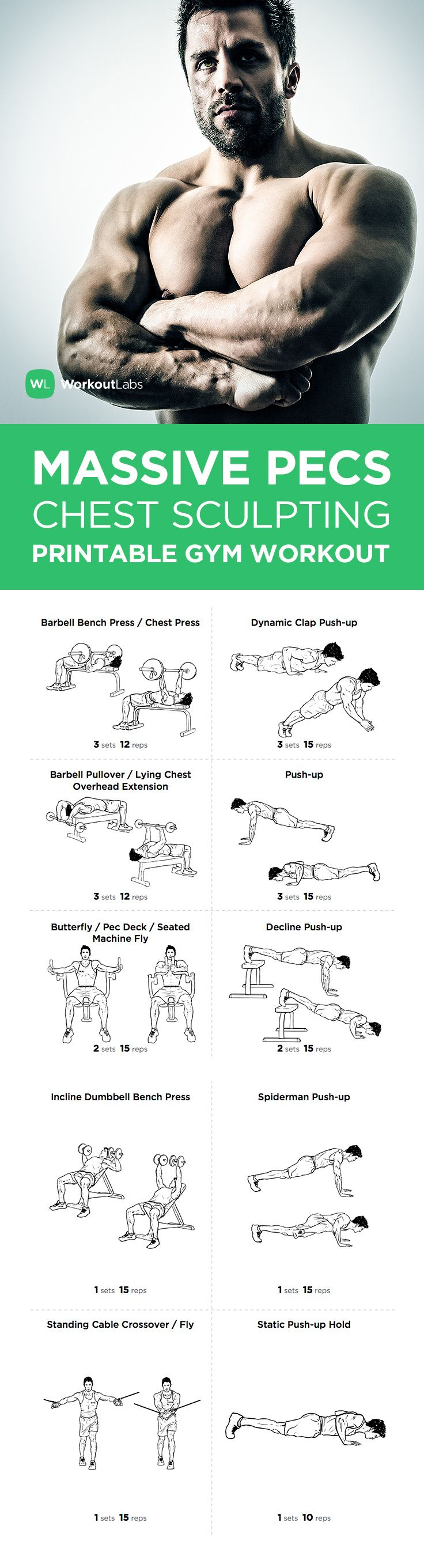 Visit http://WorkoutLabs.com/workout-plans/massive-pecs-chest-sculpting-workout-for-men/ for a FREE PDF of this Massive Pecs Chest Sculpting Workout for Men.