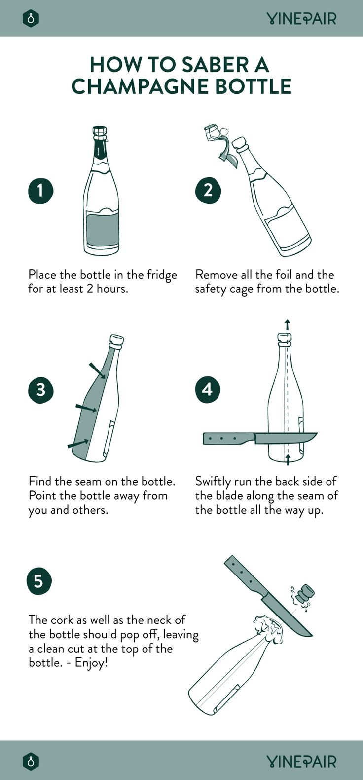 How To Saber A Bottle Of Champagne [Infographic]