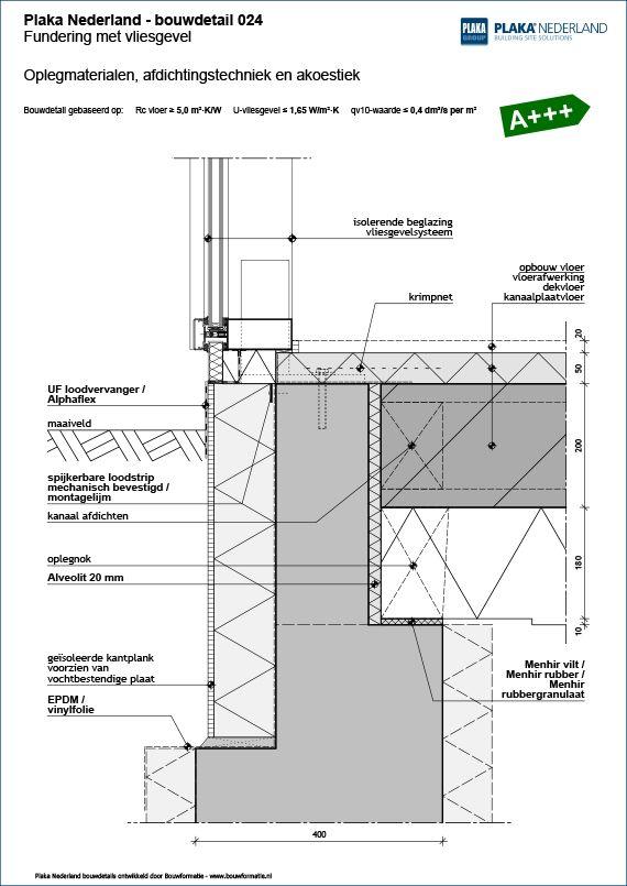 Plaka Nederland 024 Jpg 570 215 805 Architectuur