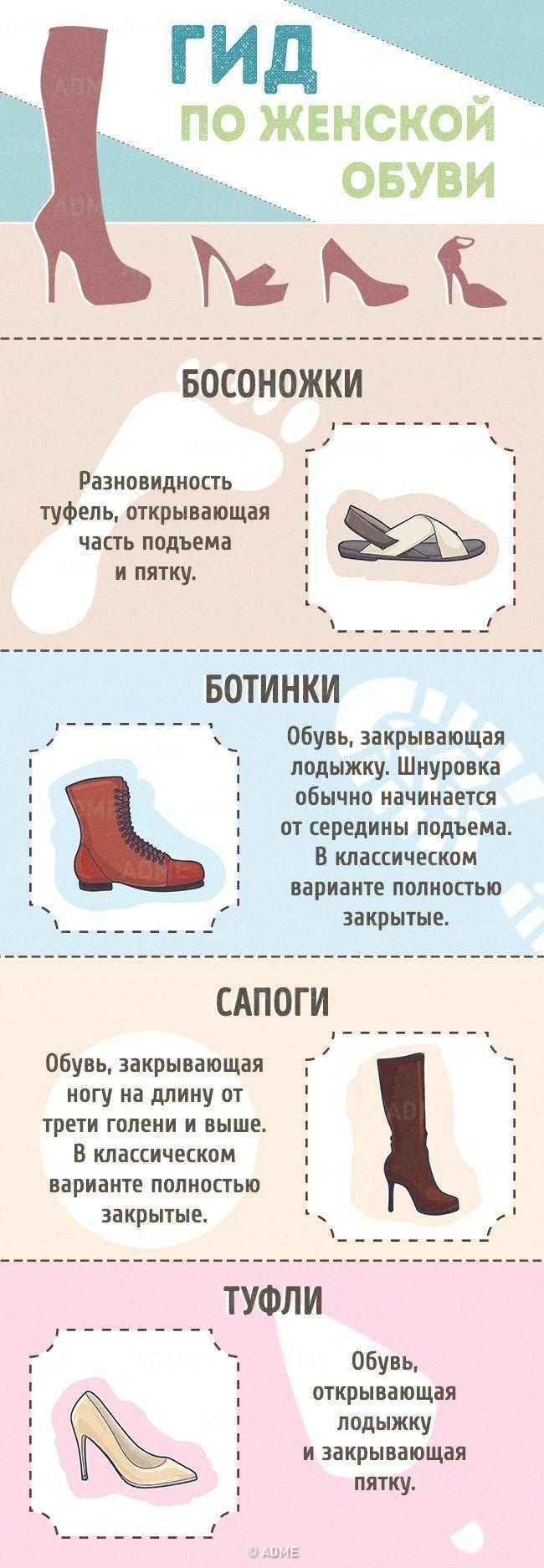 Гид поженской обуви  Туфли, босоножки, сапоги, ботинки... Порой очень сложно незапутаться вовсем разнообразии обуви, которую носят женщины.  РедакцияAdMe.ruподготовила для своих читателей гид ссамой полной информацией обо всех типах женской обуви ирекомендациями поеесочетанию содеждой разных стилей.