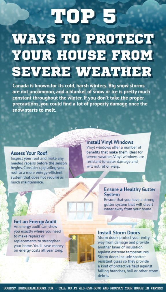 96 best images about Severe Weather Safety Tips on ...
