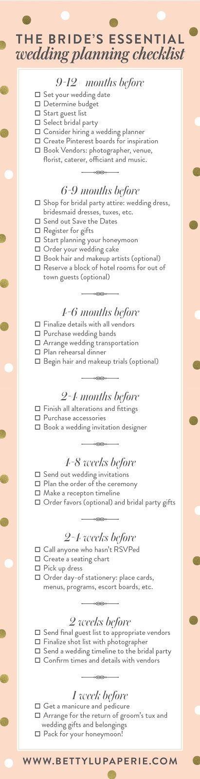 Wedding Planning Checklist Best Photos