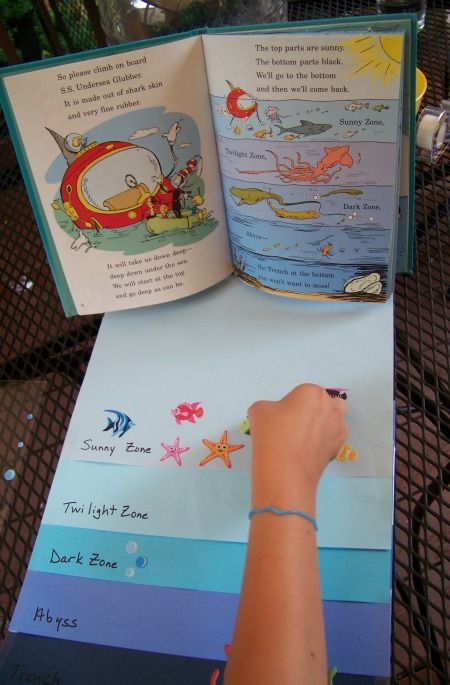 Create Your Own Ocean-scape -- fun idea for learning about ocean zones and animal habitats! Great ocean animal craft for kids