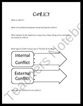 examining plot conflict through a comparison/contrast essay 广大网民朋友们.