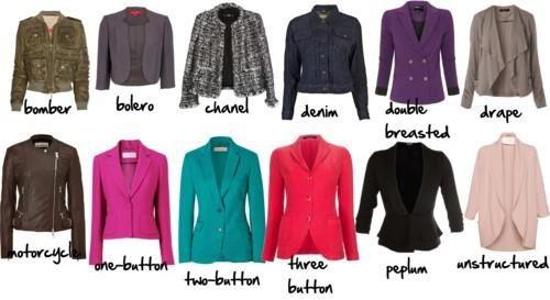 Jacket types