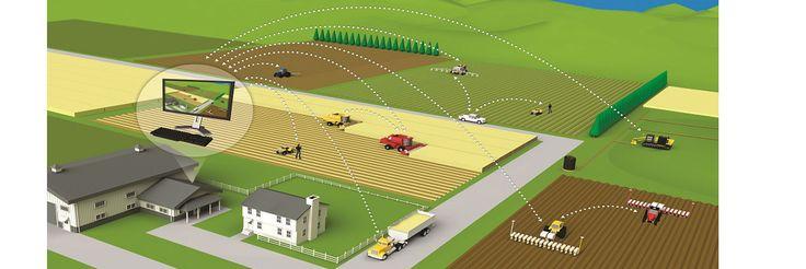 Agrosap | Innovación al servicio del campo. GPS agrícola