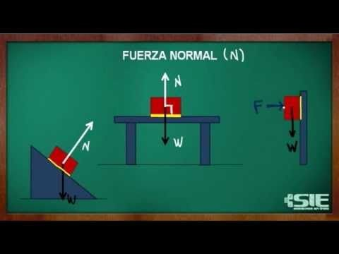 Fuerza Normal - YouTube
