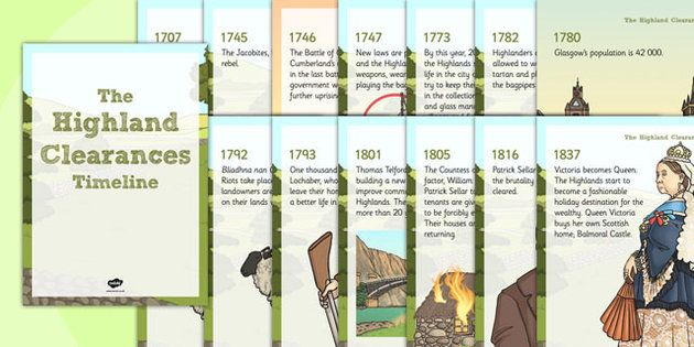 The Highland Clearances Timeline Posters
