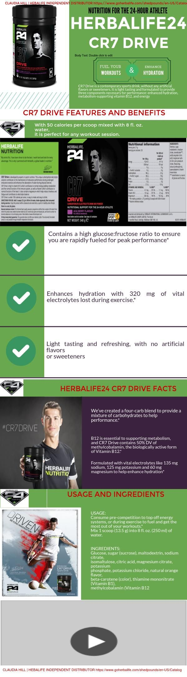 #CR7 #CR7DRIVE Infographic | Developed in close partnership with international soccer superstar Cristiano Ronaldo, CR7 Drive Rapidly fuel your workouts and enhance hydration. available at https://www.goherbalife.com/tracyshook/en-CA #Herbalife24 #CR7DRIVE Cristiano Ronaldo #CR7