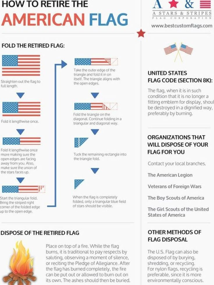 How To Retire And Properly Dispose Of Your American Flag Usflag Flag Infographic In 2020 American Flag Flag Etiquette Flag Code