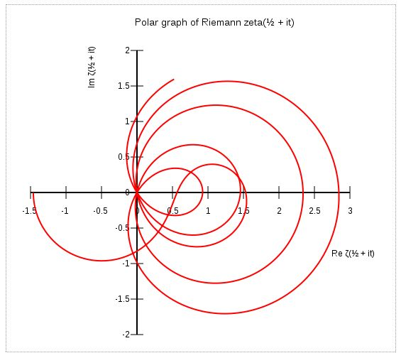 Targeting Maths - Teacher Resource Books: Lower Primary - Geometry ...