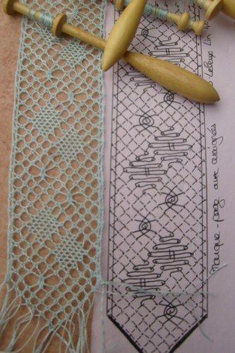 1000 id es sur le th me mod le de pouf en crochet sur - Modeles gratuits de grilles de dentelles aux fuseaux ...