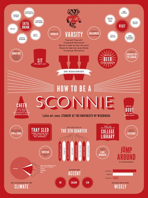 How to be a Sconnie  University of Wisconsin. Badgers. This actually completely accurate.