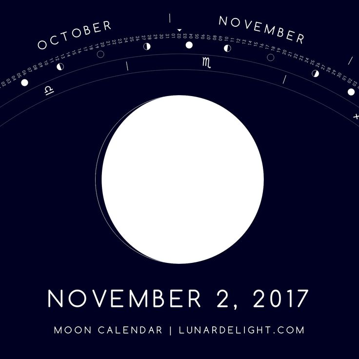 Thursday, November 2 @ 13:25 GMT  Waxing Gibboust - Illumination: 96%  Next Full Moon: Saturday, November 4 @ 05:24 GMT Next New Moon: Saturday, November 18 @ 11:42 GMT