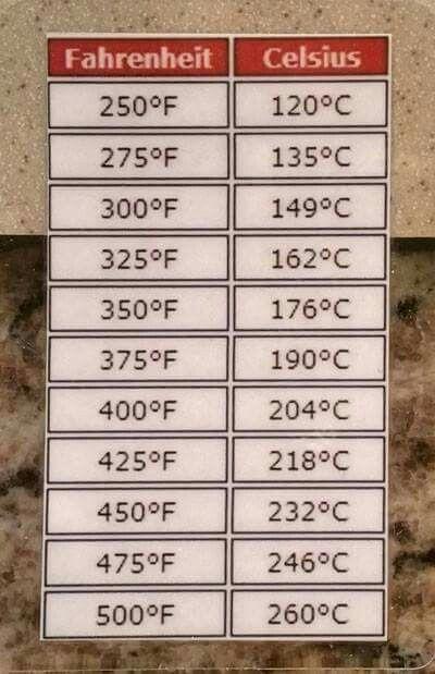 Temp Conversion Chart Air Fryer Recipes Air Fry