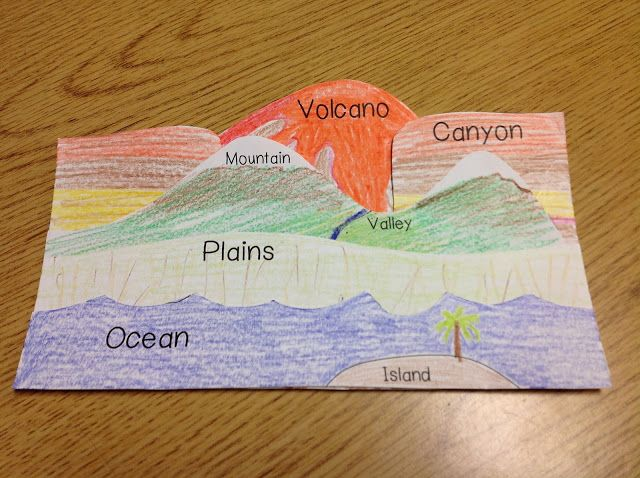 Ginger Snaps: Landforms Activity and Gradebook Printable