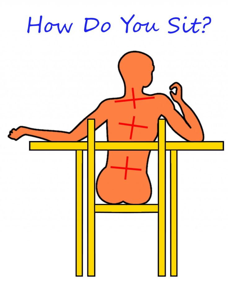 Fully illustrated, body-friendly design of the Floor Desk, plus videos to get rid of RSI (repetitive strain injury) from daily computer use.