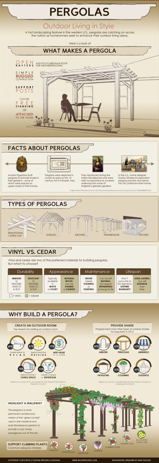 Pergolas - Everything you need to know!                                                                                                                                                      More