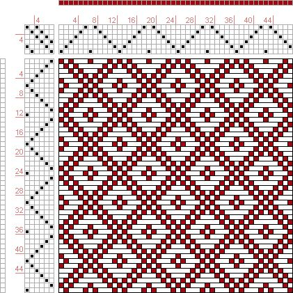 Hand Weaving Draft: Page 122, Figure 12, Donat, Franz Large Book of Textile Patterns, 6S, 6T - Handweaving.net Hand Weaving and Draft Archive