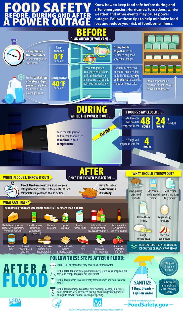 17 best Food Safety Posters images on Pinterest | Food network ...