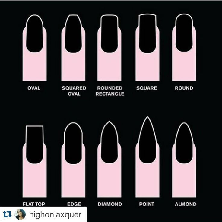 Best 25 different nail shapes ideas on pinterest nails Square narrow shape acrylic