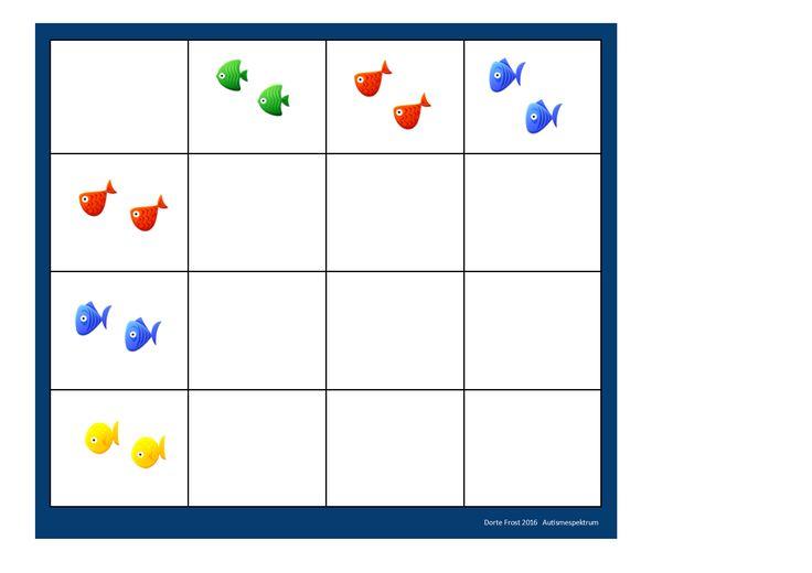 Board for the matrix game. Find the belonging tiles on Autismespektrum on Pinterest. By Autismespektrum.