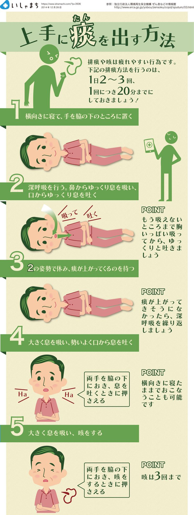 痰を出す方法 #infographics