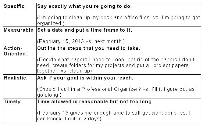 smart goals template - Google Search