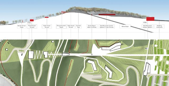 Red Mountain / Green Ribbon — The Master Plan for Red Mountain Park