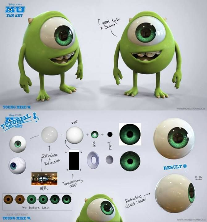 tutorial ojo 3d max