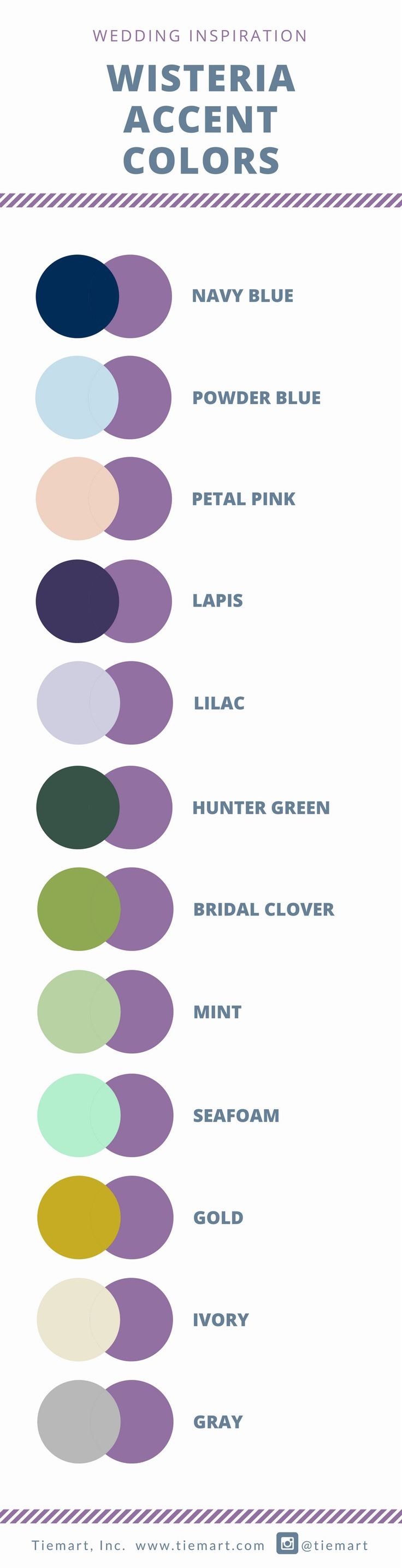 Wisteria is a soft, romantic wedding hue that works well in any season. Wisteria pops with navy accents, but can easily be coupled with other muted purple shades. On par with 2017 color trends, mix wisteria with green shades, from mint to hunter green. Gray is the most popular neutral matched with wisteria.