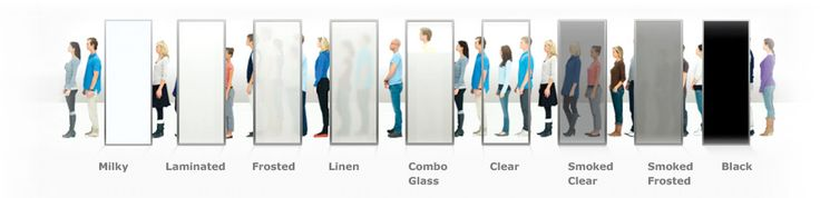 Glass types offered by The Sliding Door Co include all those shown here, such as frosted, linen and black.