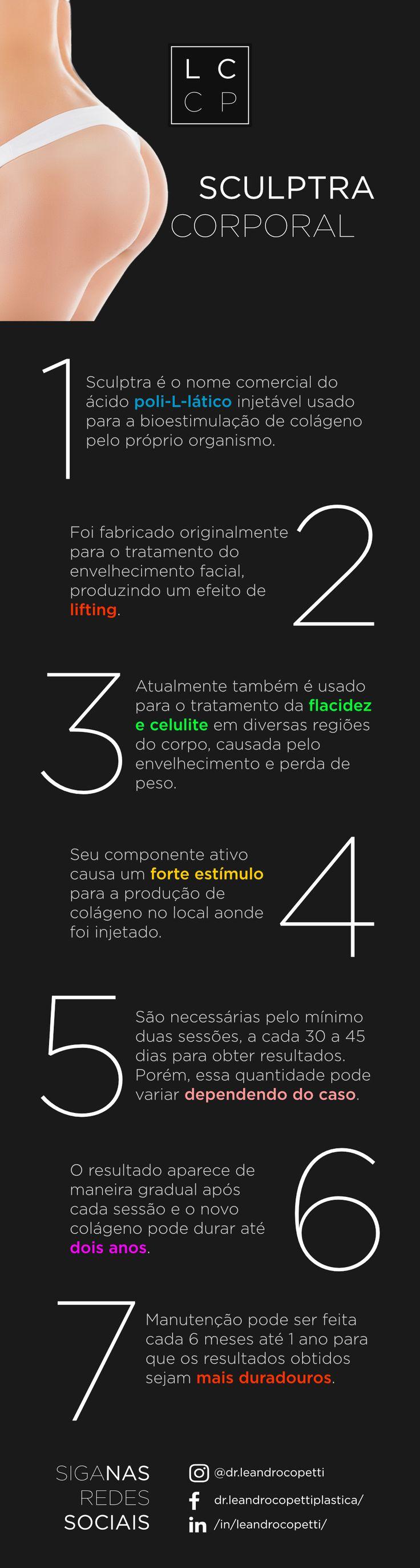 7 Curiosidades sobre o tratamento para flacidez e celulite corporal com ácido poli-L-lático (Sculptra®). Cirurgia Plástica e beleza. #celulite #bumbumempinado #sculptra #gluteos