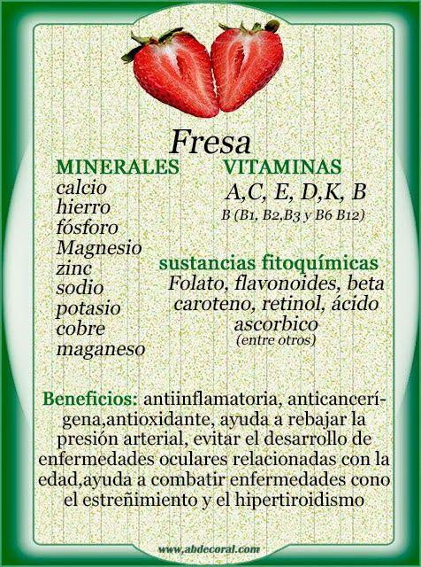 Fresa: vitaminas, minerales, componentes fitoquimicos