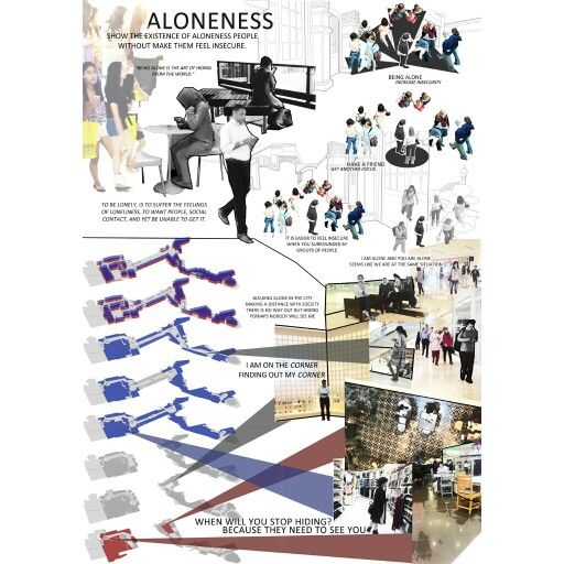Poetic of being alone Grand Indonesia - diagram