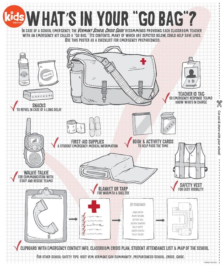 17 Best Ideas About School Safety On Pinterest