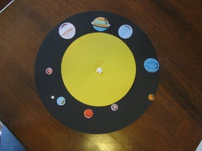 Home with us...: Week 4 - Native Americans and the Solar System