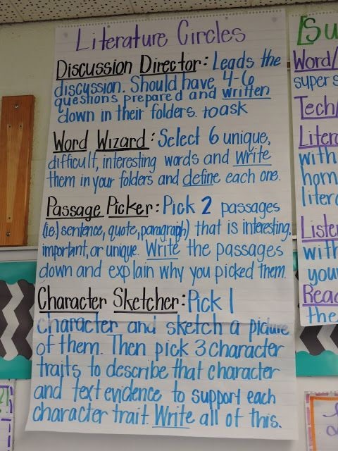 Literature Circle Roles - Due each week