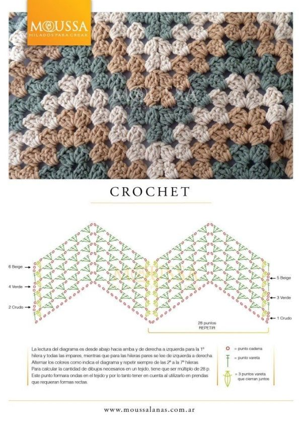 Granny Ripple pattern diagram  #crochet #stitch by Avellar