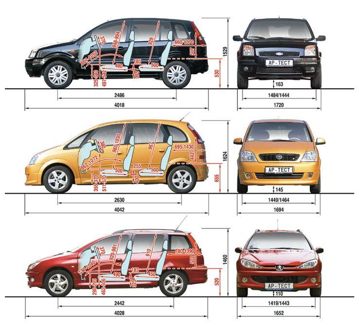 Opel Meriva a 2003 size