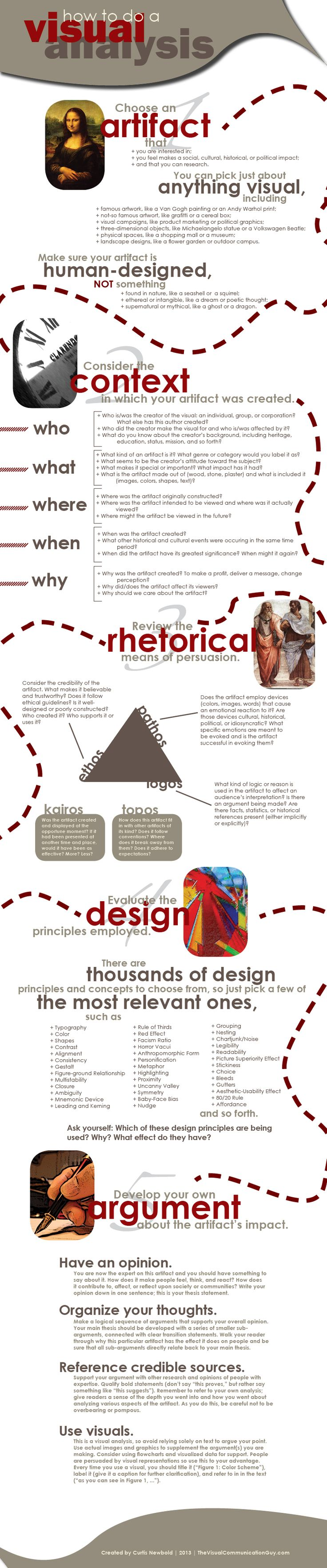 How to do a Visual Analysis- a 5 Step Process Infographic: It's been my experience that students approaching a visual analysis assume that they have to find a visual artifact that is overtly controversial (like a racy lingerie ad or using teenagers to sell products) or else there is nothing to say about it. However, thousands and thousands of visual objects and images that surround us every day make statements that are worth evaluating.