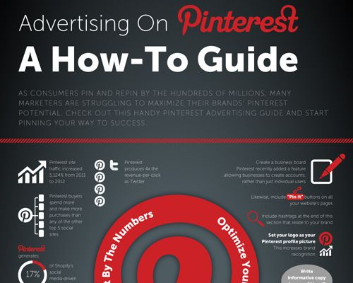 Great infographic that teaches you how to advertise on Pinterest.