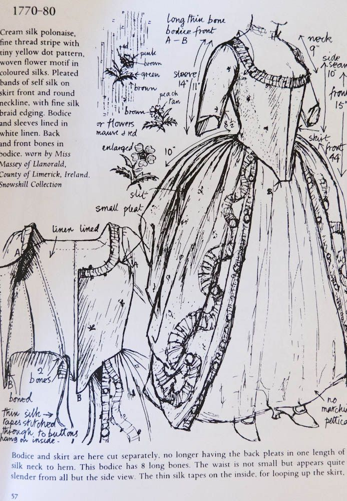American Duchess:Historical Costuming: V189: Beginning a Robe a l'Anglaise a la Polonaise | Historical Costuming and sewing of Rococo 18th century clothing, 16th century through 20th century, by designer Lauren Reeser    Another look at the Snowshill Manor dress from PoF