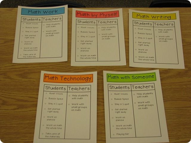 I'm not into the Daily 5 model but this gives me some great ideas for guided math rotations.
