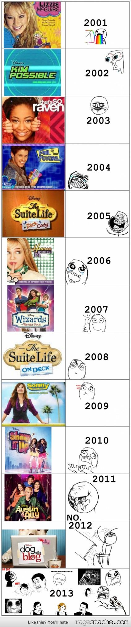 "Disney Channel From ""Great"" to ""Make my eyes and ears bleed"". Started with Suite Life on Deck. This is the best thing I've ever seen."