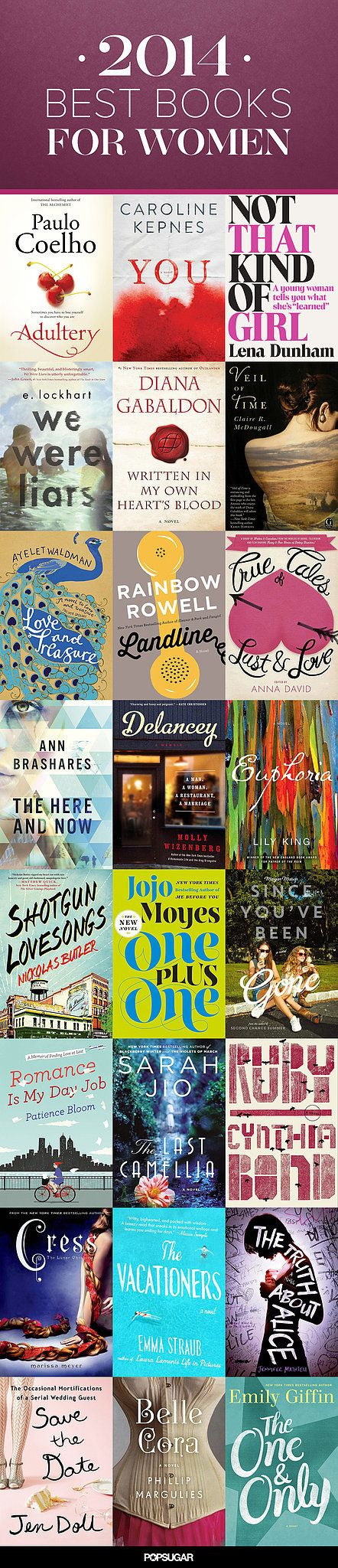 Catch Up on the Best Books of 2014 - recommended reading list for women.  But, hey? What's stopping you?