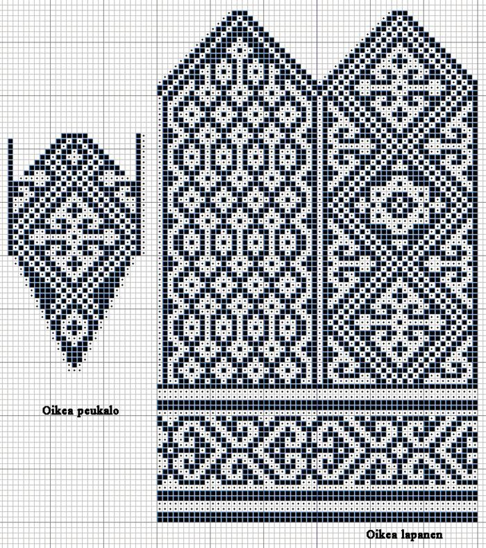 Glove knitting pattern: Free chart. I'd have to make some minor changes. I like the pattern tho. Front and back.