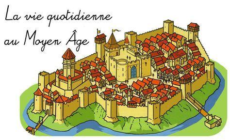 Voici une séquence sur la vie quotidienne au Moyen Âge (les trois ordres de la société, la vie des paysans, le château fort, suzerains et vassaux et le développement des bourgs) prévue pour une classe de CM1.