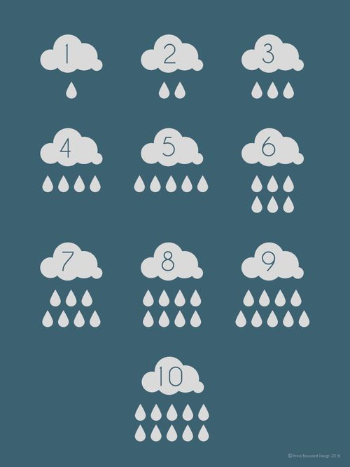 Counting Clouds, 30x40 cm  - Anna Boussard Design - Kids poster, kids room