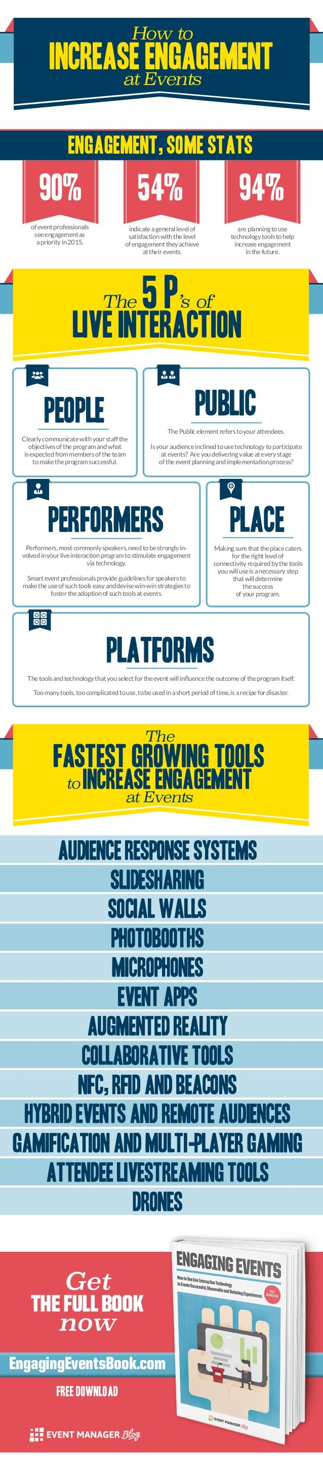 How to Increase Engagement at Events [Infographic]